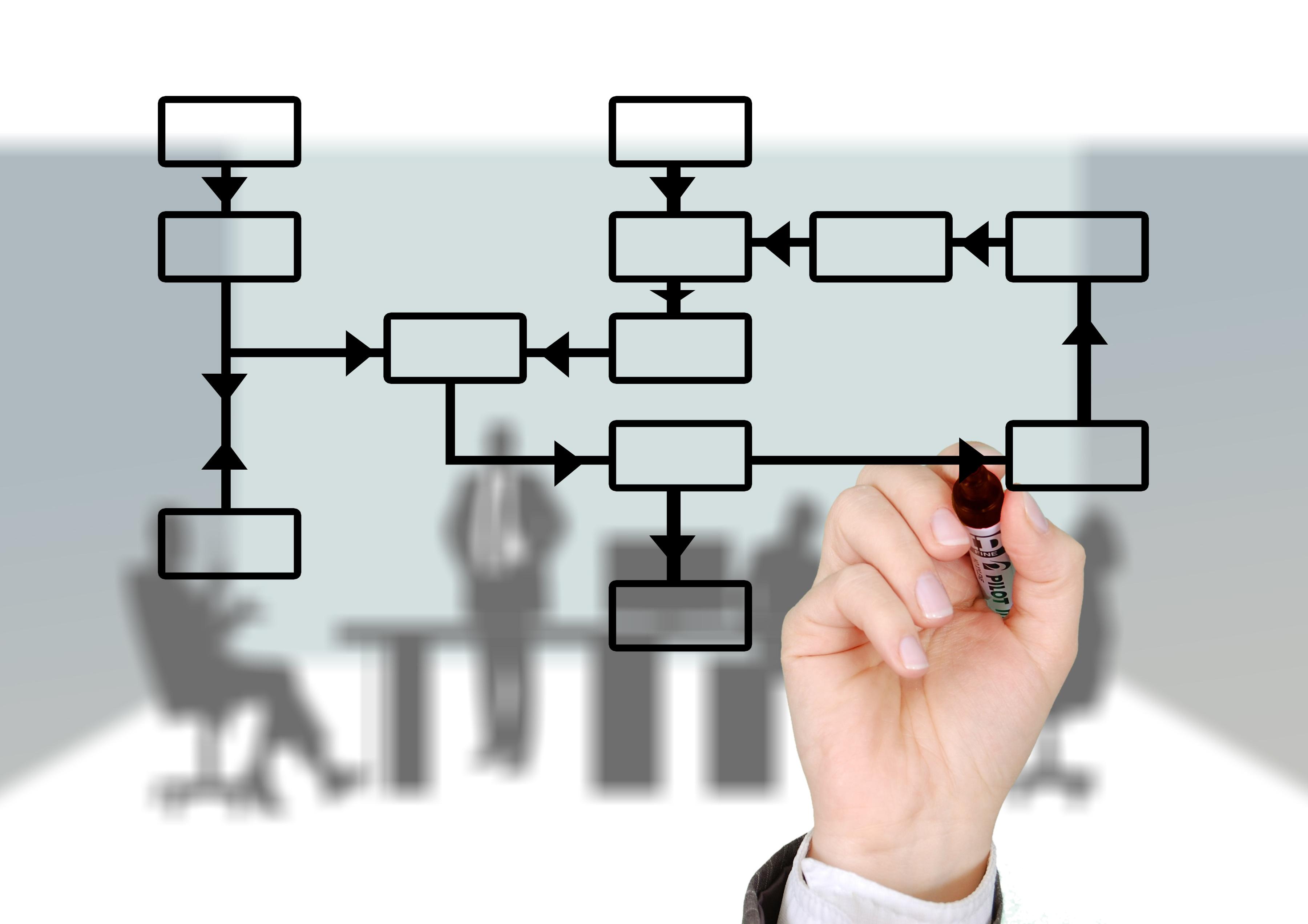 מערכות ניהול ידע במוקד